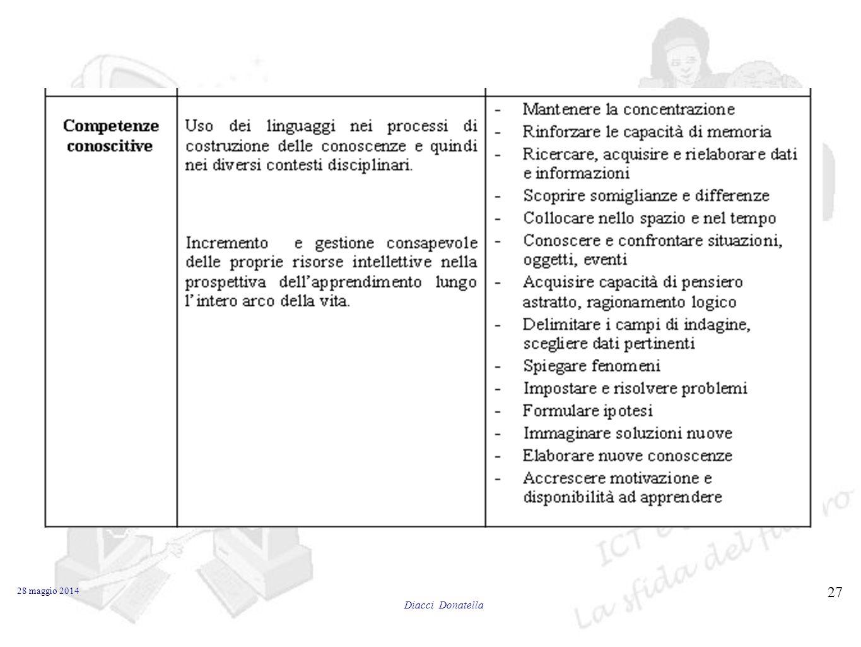 28 maggio 2014 27 Diacci Donatella