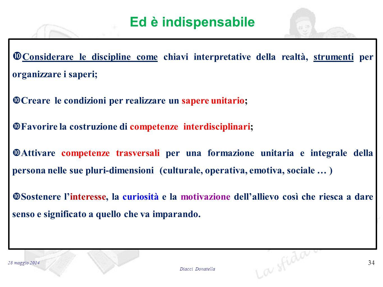 Ed è indispensabile Considerare le discipline come chiavi interpretative della realtà, strumenti per organizzare i saperi;