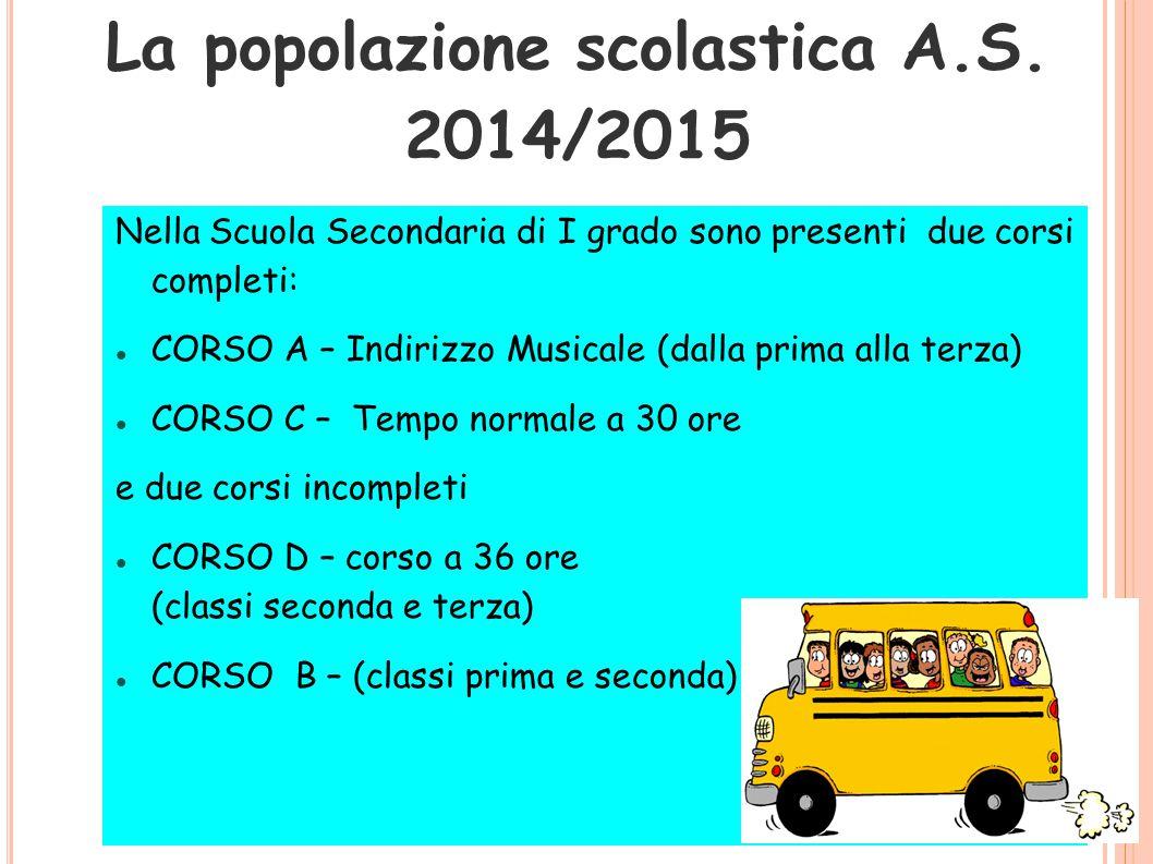 La popolazione scolastica A.S. 2014/2015