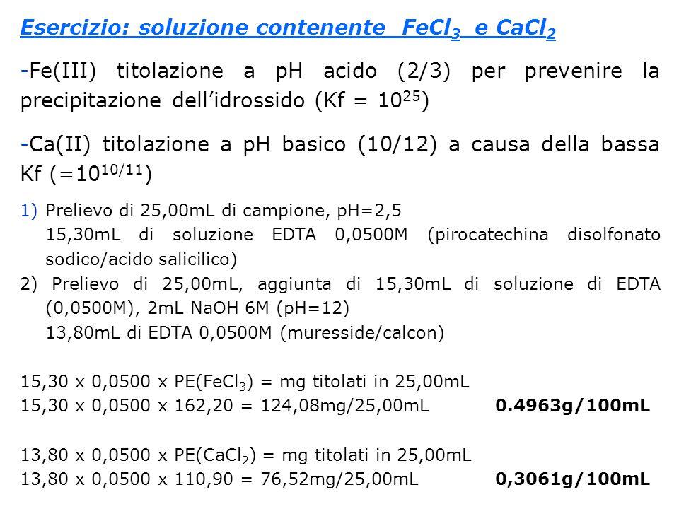 Esercizio: soluzione contenente FeCl3 e CaCl2
