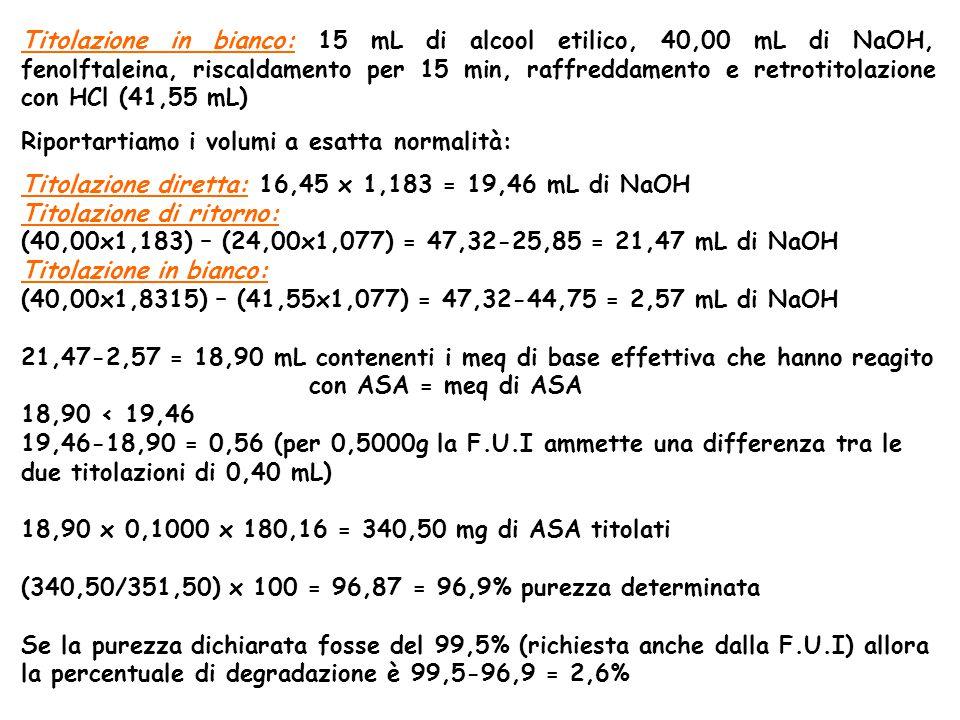 Titolazione in bianco: 15 mL di alcool etilico, 40,00 mL di NaOH, fenolftaleina, riscaldamento per 15 min, raffreddamento e retrotitolazione con HCl (41,55 mL)