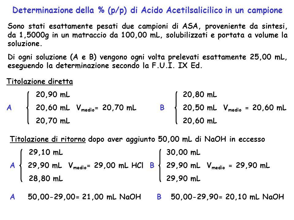 Determinazione della % (p/p) di Acido Acetilsalicilico in un campione
