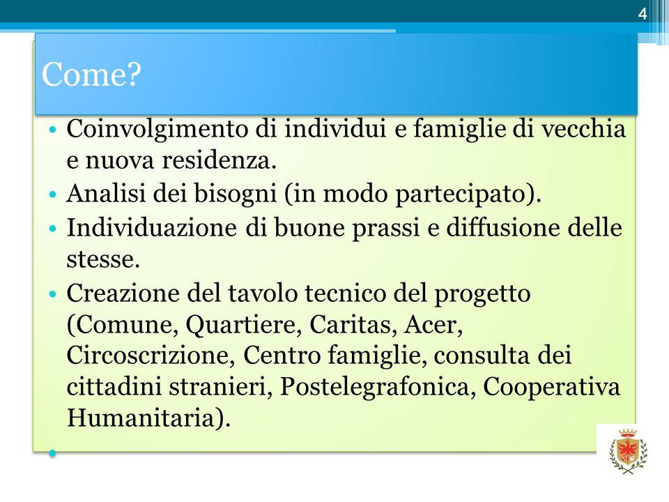 4 Come Coinvolgimento di individui e famiglie di vecchia e nuova residenza. Analisi dei bisogni (in modo partecipato).