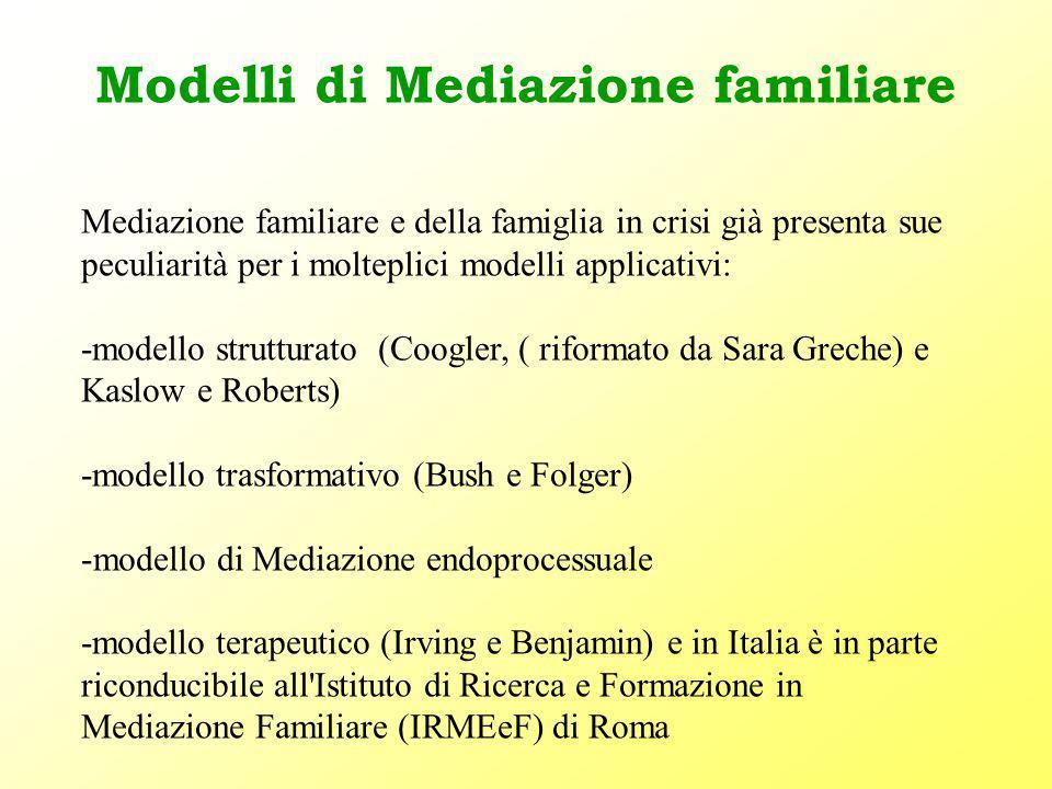 Modelli di Mediazione familiare