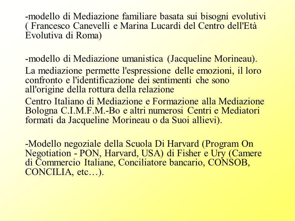 -modello di Mediazione familiare basata sui bisogni evolutivi ( Francesco Canevelli e Marina Lucardi del Centro dell Età Evolutiva di Roma)