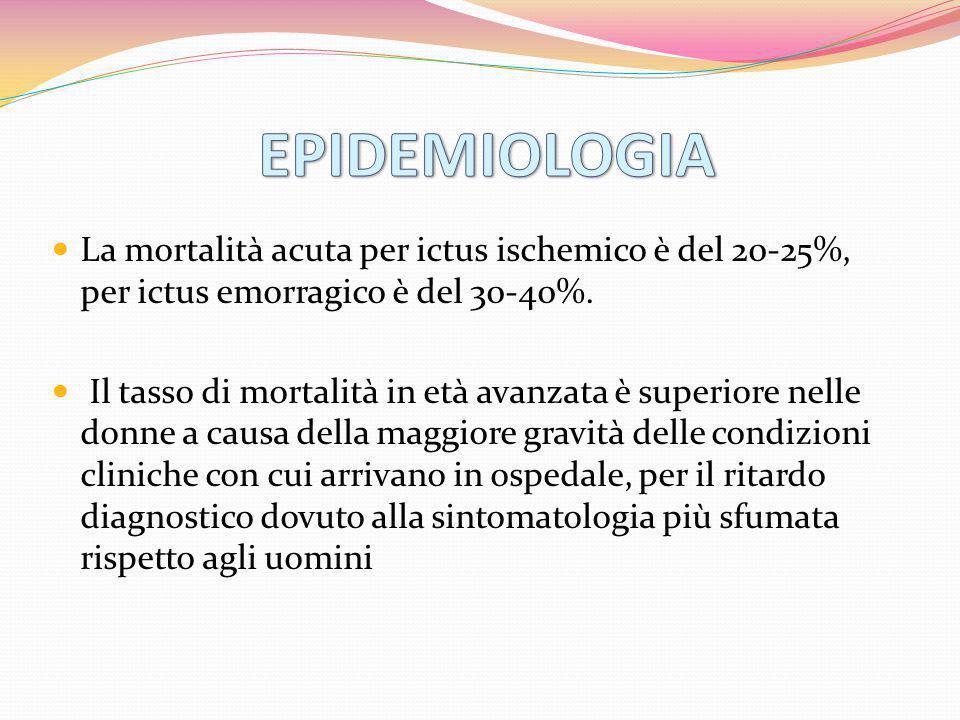 EPIDEMIOLOGIA La mortalità acuta per ictus ischemico è del 20-25%, per ictus emorragico è del 30-40%.
