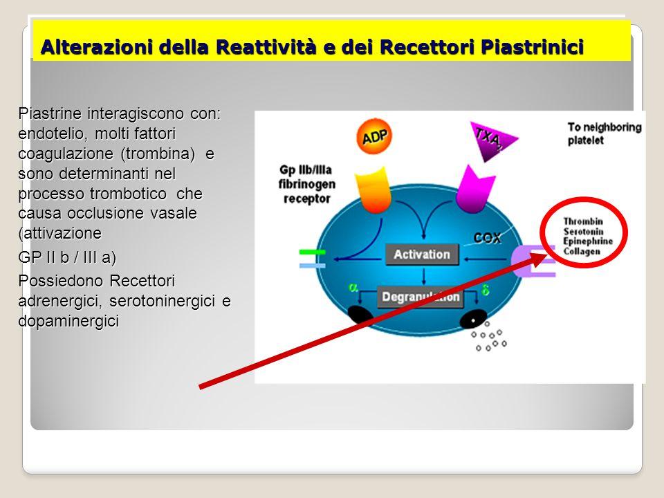 Alterazioni della Reattività e dei Recettori Piastrinici