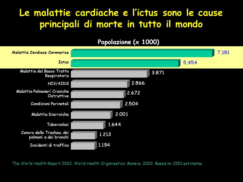 Le malattie cardiache e l'ictus sono le cause principali di morte in tutto il mondo