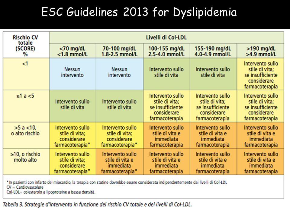 ESC Guidelines 2013 for Dyslipidemia