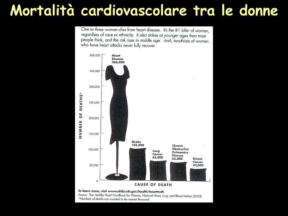 Mortalità cardiovascolare tra le donne