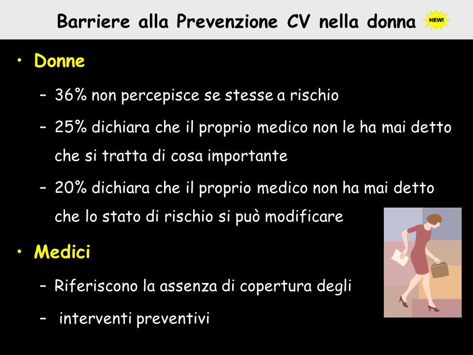 Barriere alla Prevenzione CV nella donna