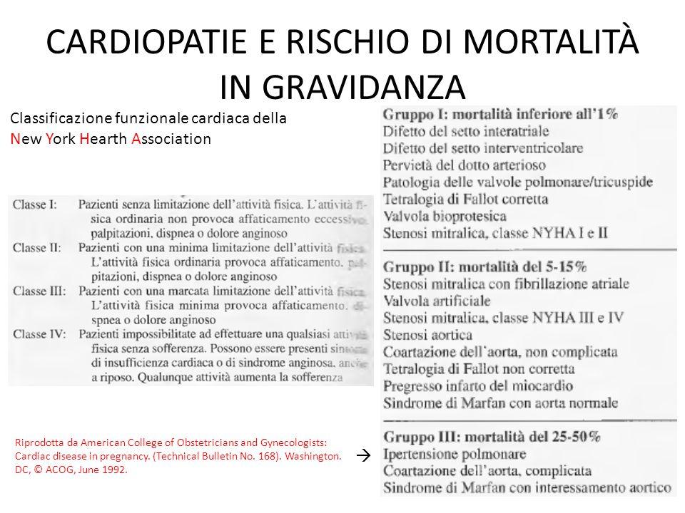 CARDIOPATIE E RISCHIO DI MORTALITÀ IN GRAVIDANZA