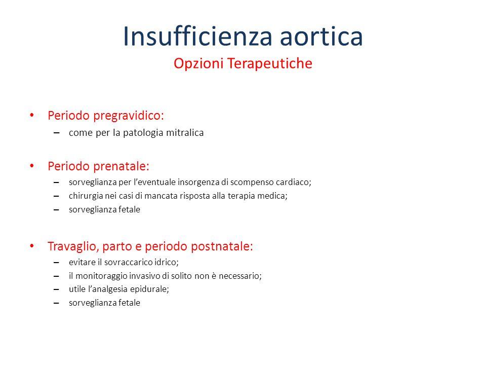 Insufficienza aortica Opzioni Terapeutiche
