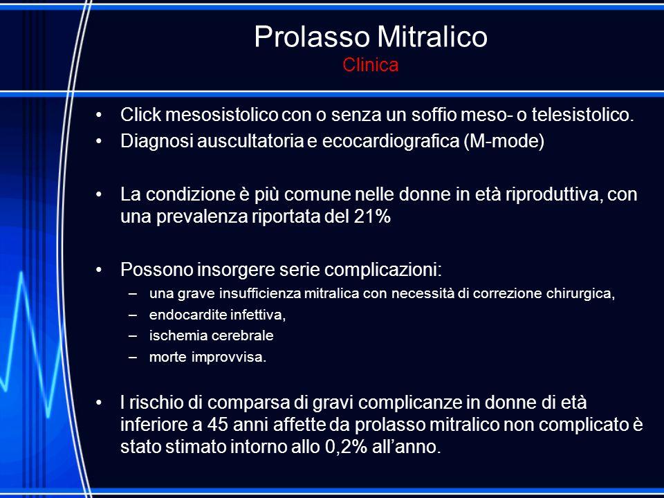 Prolasso Mitralico Clinica
