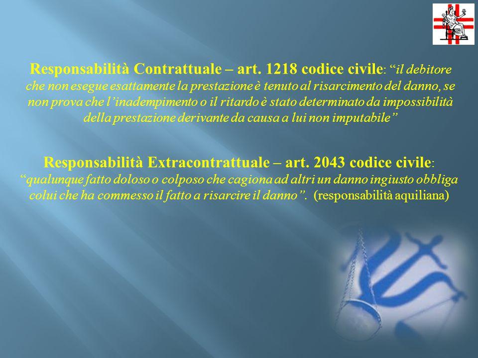 Responsabilità Contrattuale – art