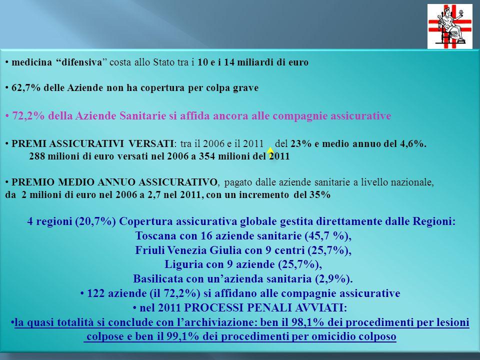 Toscana con 16 aziende sanitarie (45,7 %),