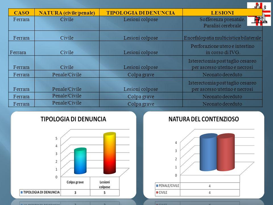 NATURA (civile/penale)