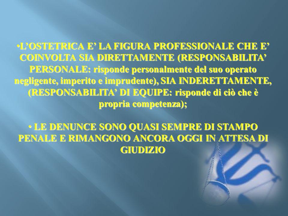 L'OSTETRICA E' LA FIGURA PROFESSIONALE CHE E' COINVOLTA SIA DIRETTAMENTE (RESPONSABILITA' PERSONALE: risponde personalmente del suo operato negligente, imperito e imprudente), SIA INDERETTAMENTE, (RESPONSABILITA' DI EQUIPE: risponde di ciò che è propria competenza);