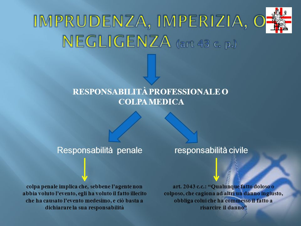 IMPRUDENZA, IMPERIZIA, O NEGLIGENZA (art 43 c. p.)