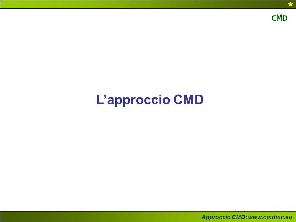 L'approccio CMD