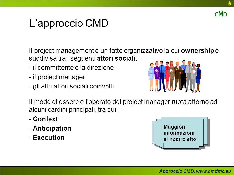 L'approccio CMD Il project management è un fatto organizzativo la cui ownership è suddivisa tra i seguenti attori sociali:
