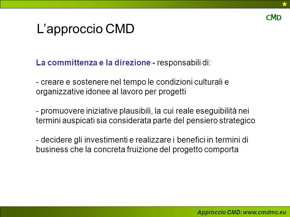 L'approccio CMD La committenza e la direzione - responsabili di: