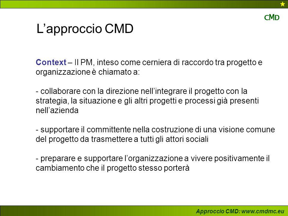 L'approccio CMD Context – Il PM, inteso come cerniera di raccordo tra progetto e organizzazione è chiamato a: