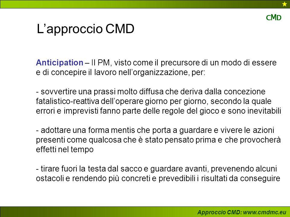 L'approccio CMD Anticipation – Il PM, visto come il precursore di un modo di essere e di concepire il lavoro nell'organizzazione, per: