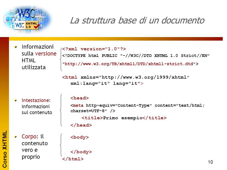 La struttura base di un documento