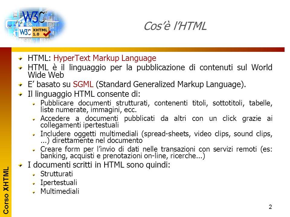 Cos'è l'HTML HTML: HyperText Markup Language