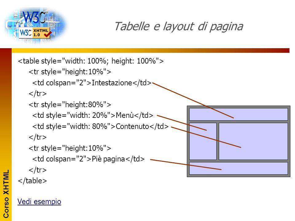 Tabelle e layout di pagina