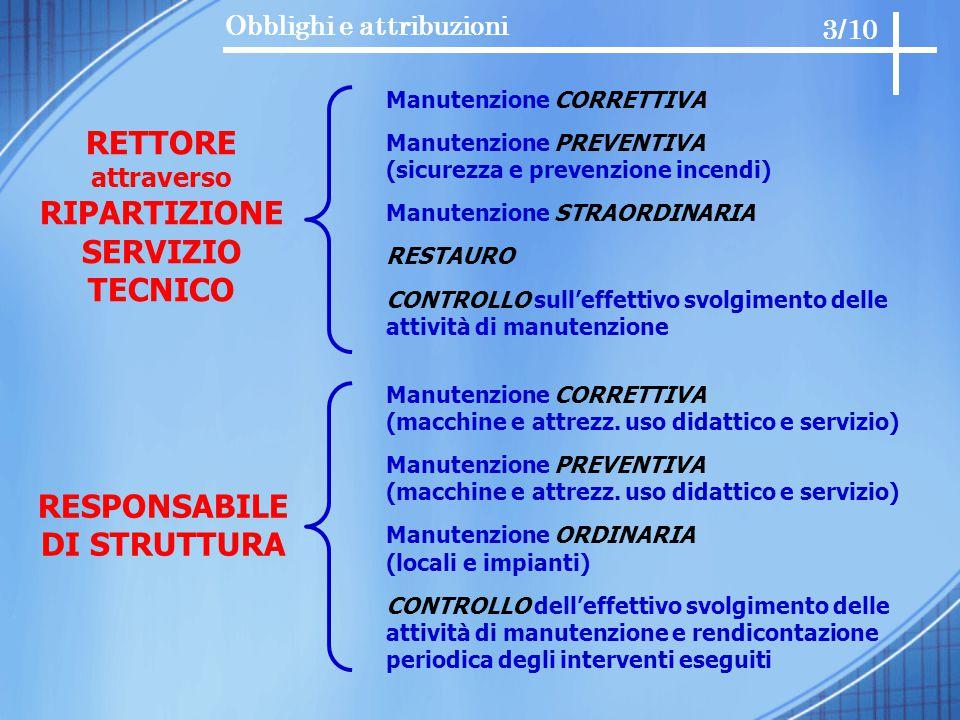 RETTORE RIPARTIZIONE SERVIZIO TECNICO RESPONSABILE DI STRUTTURA