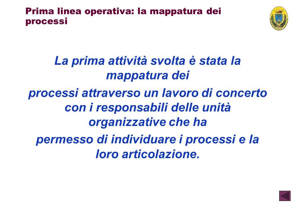 Prima linea operativa: la mappatura dei processi
