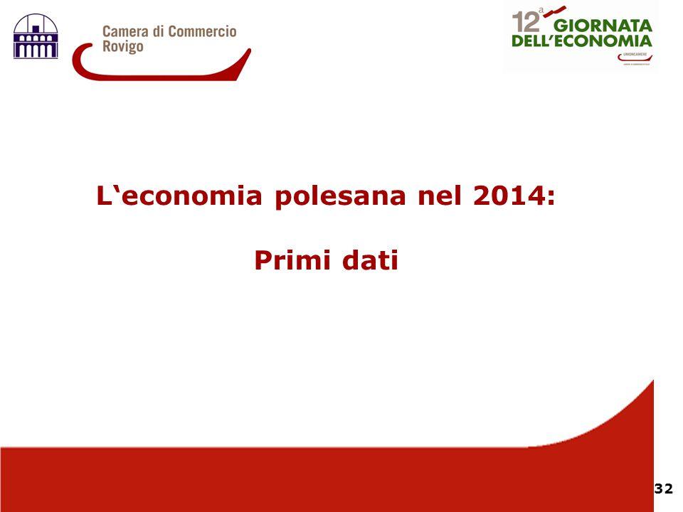 L'economia polesana nel 2014: Primi dati