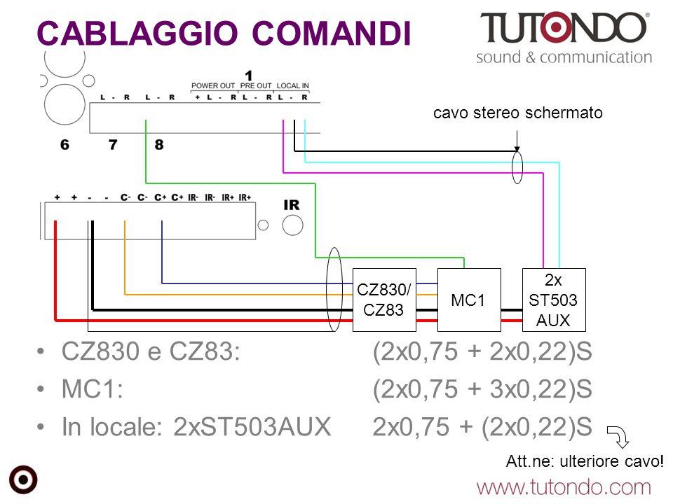 CABLAGGIO COMANDI CZ830 e CZ83: (2x0,75 + 2x0,22)S