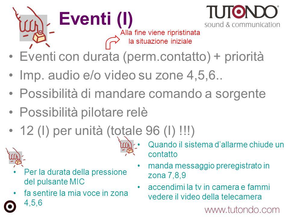 Eventi (I) Eventi con durata (perm.contatto) + priorità
