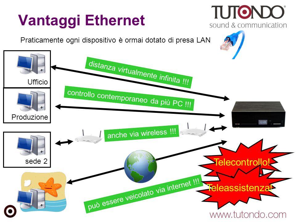 Vantaggi Ethernet Telecontrollo! Teleassistenza!