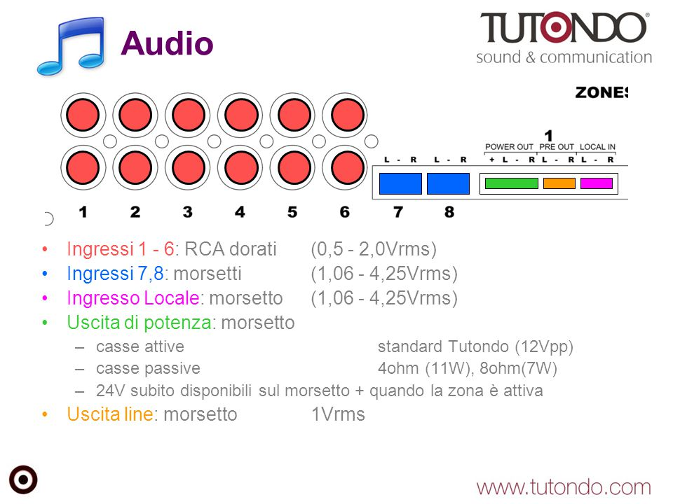 Audio Ingressi 1 - 6: RCA dorati (0,5 - 2,0Vrms)