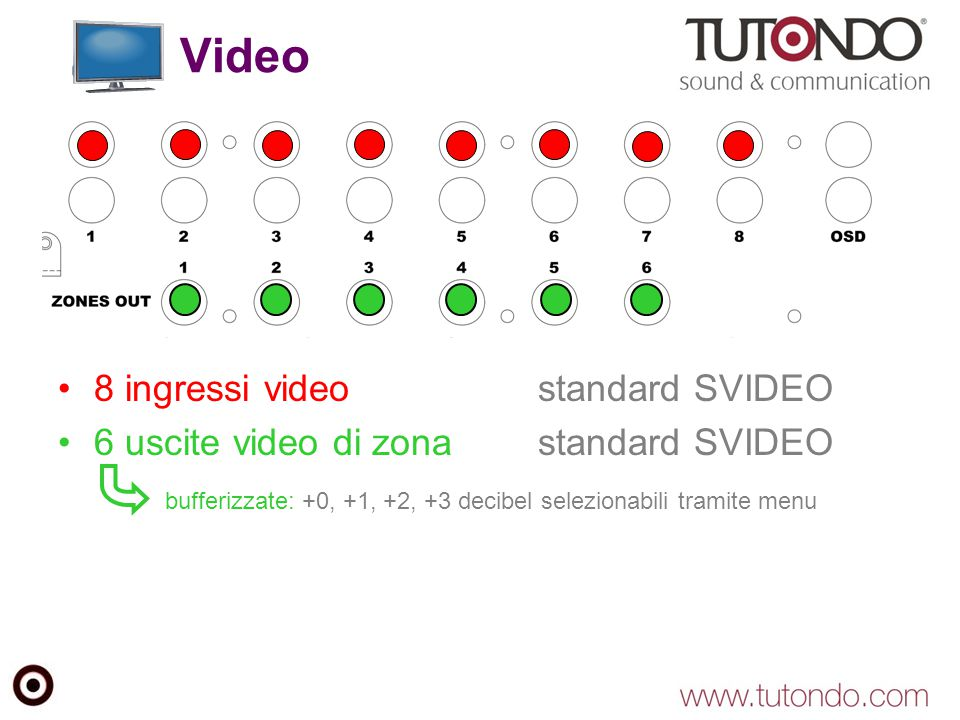 bufferizzate: +0, +1, +2, +3 decibel selezionabili tramite menu