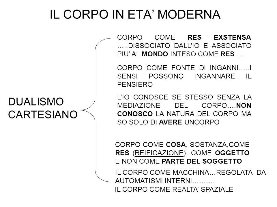 IL CORPO IN ETA' MODERNA