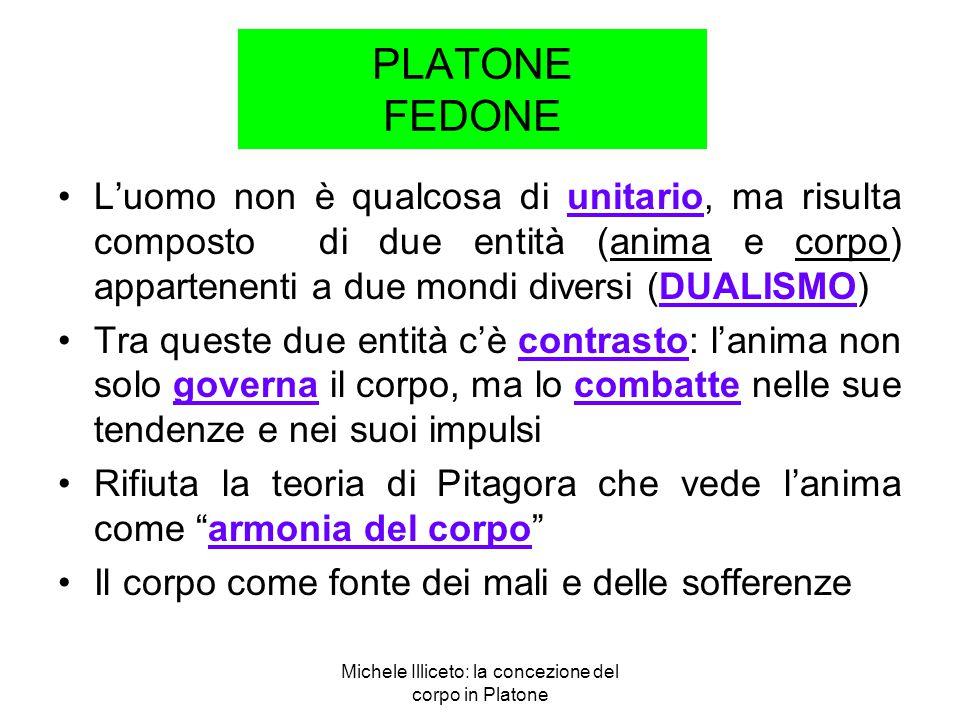Michele Illiceto: la concezione del corpo in Platone