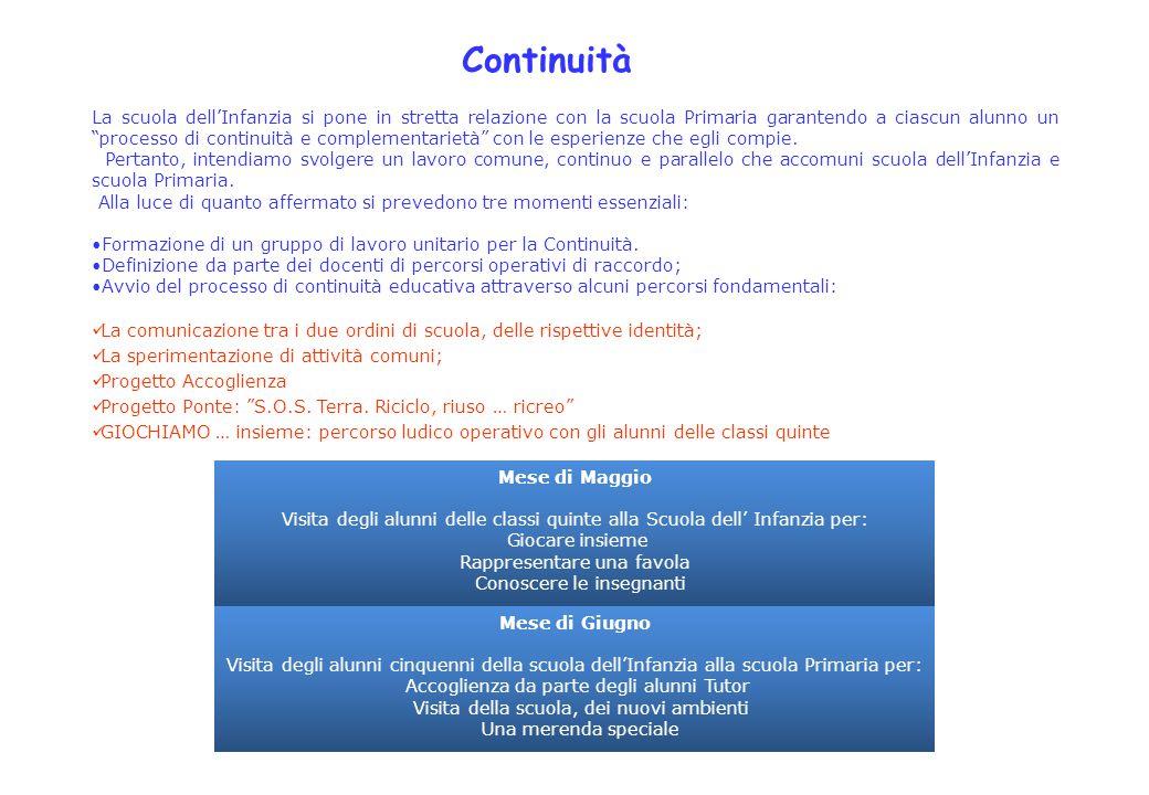 Continuità