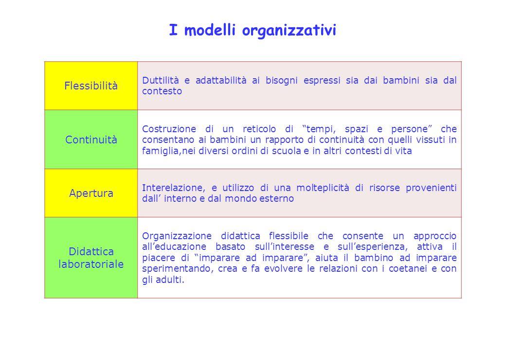 I modelli organizzativi
