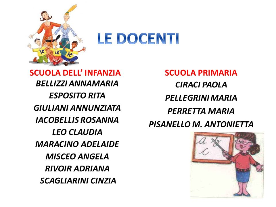 CIRACI PAOLA PELLEGRINI MARIA PERRETTA MARIA PISANELLO M. ANTONIETTA