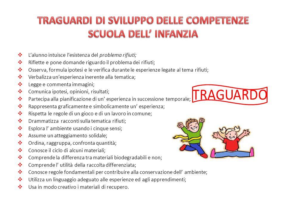 TRAGUARDI DI SVILUPPO DELLE COMPETENZE SCUOLA DELL' INFANZIA