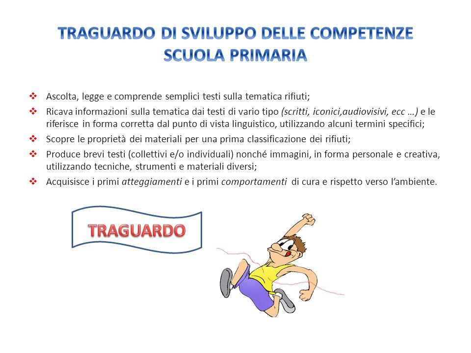 TRAGUARDO DI SVILUPPO DELLE COMPETENZE SCUOLA PRIMARIA