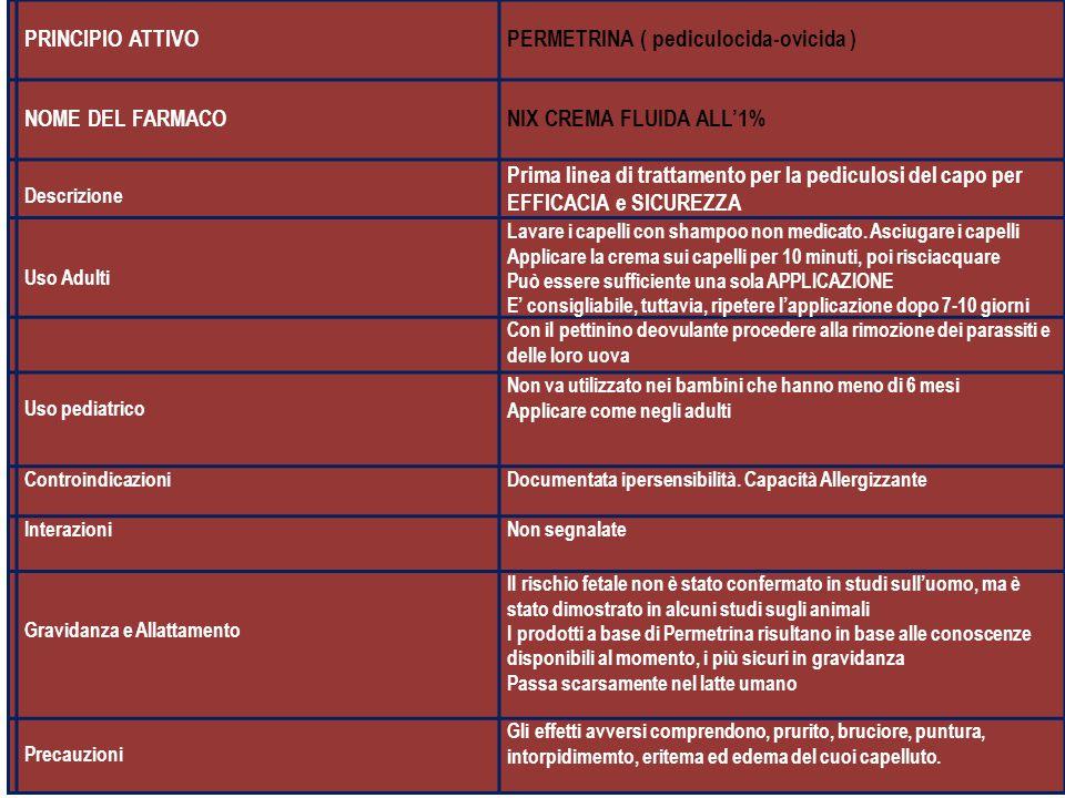 PERMETRINA ( pediculocida-ovicida )