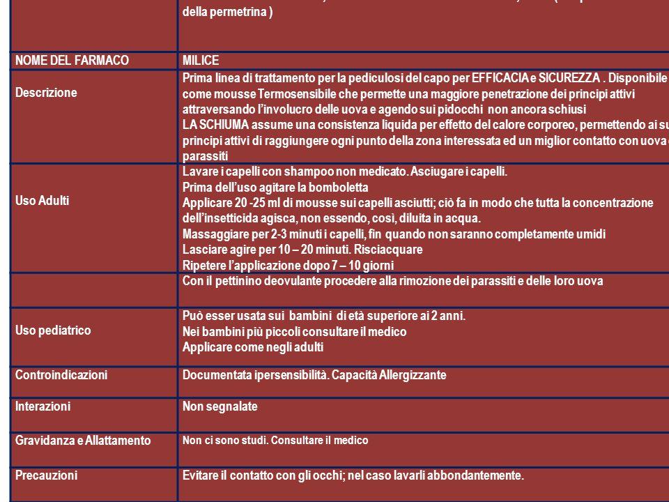 PRINCIPIO ATTIVO PIRETRINE NATURALI 0,165% - PIPERONILBUTOSSIDO 1,65% ( Più pediculocida-ovicida della permetrina )