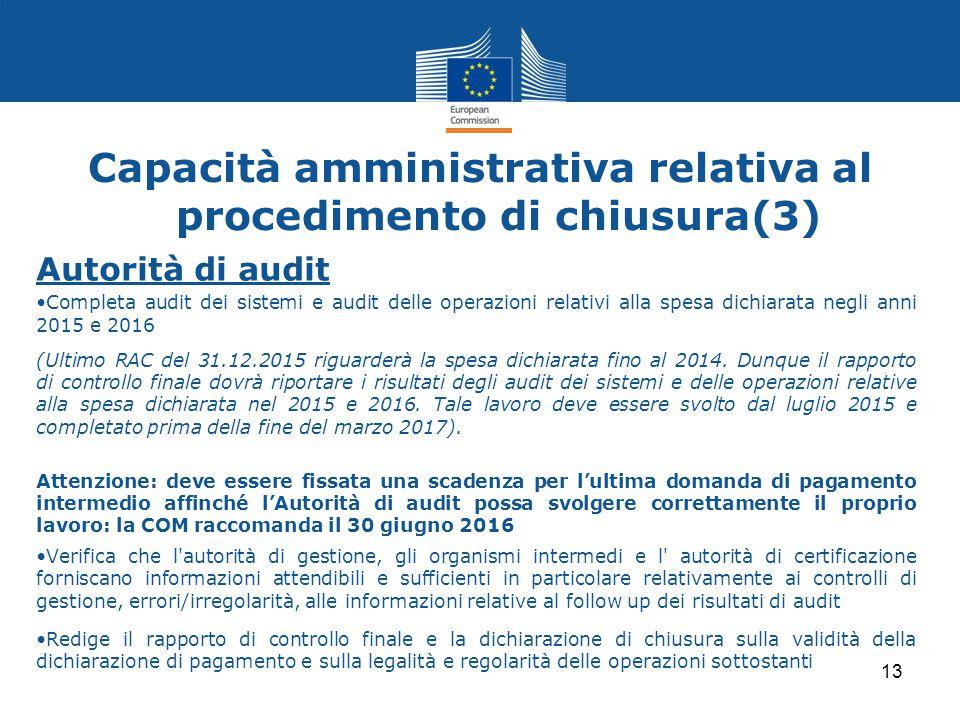Capacità amministrativa relativa al procedimento di chiusura(3)