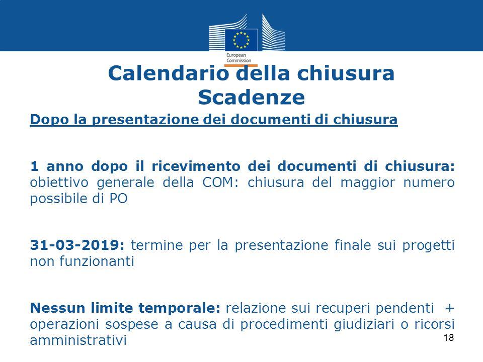 Calendario della chiusura Scadenze